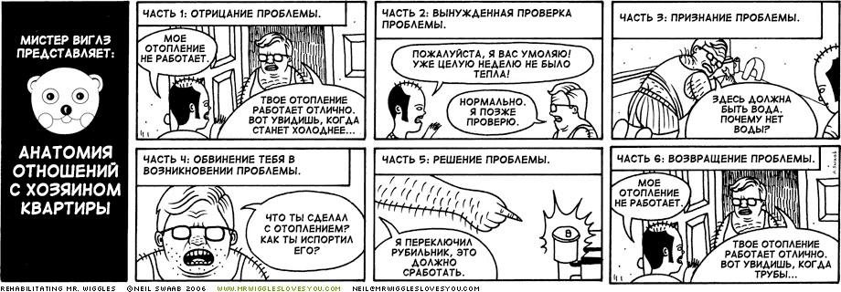 Анатомия отношений с хозяином квартиры